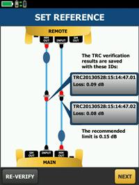 OTDR Tier 2 (extended)