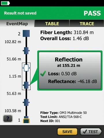 Visualização gráfica no EventMap - Aprovado