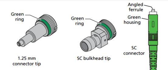 APC Endfaces Green Ring