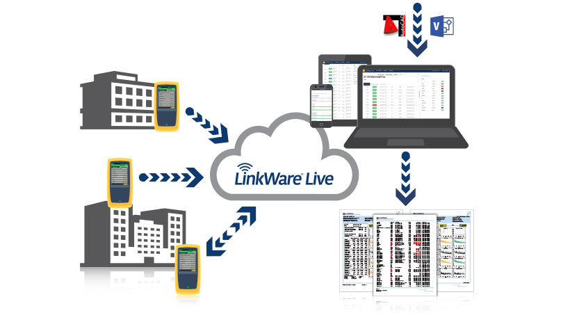 LinkWare Live workflow