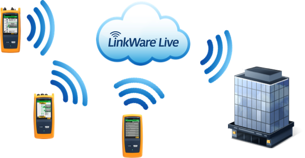 Manage Test Result over Wi-Fi with LinkWare Live