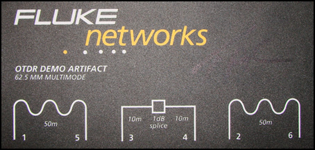 Fluke Networks Fiber OTDR Demo Artifact