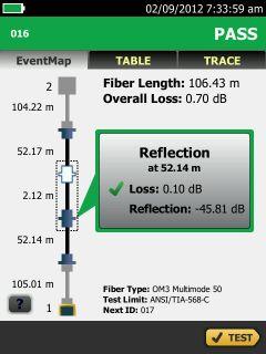 OptiFiber Pro EventMap Reflection Screen
