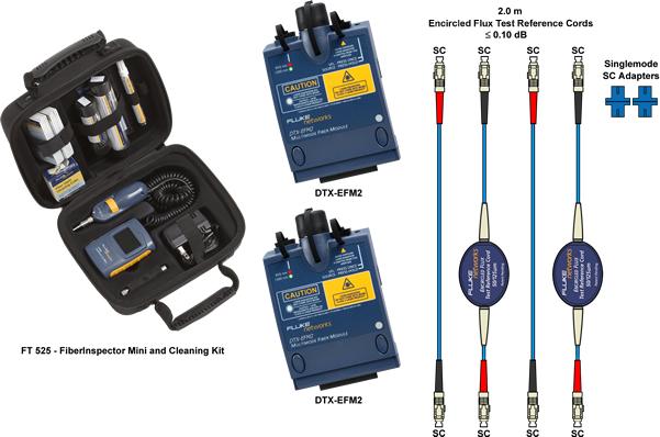 TIA SC to SC1 Jumper Reference - EFM2