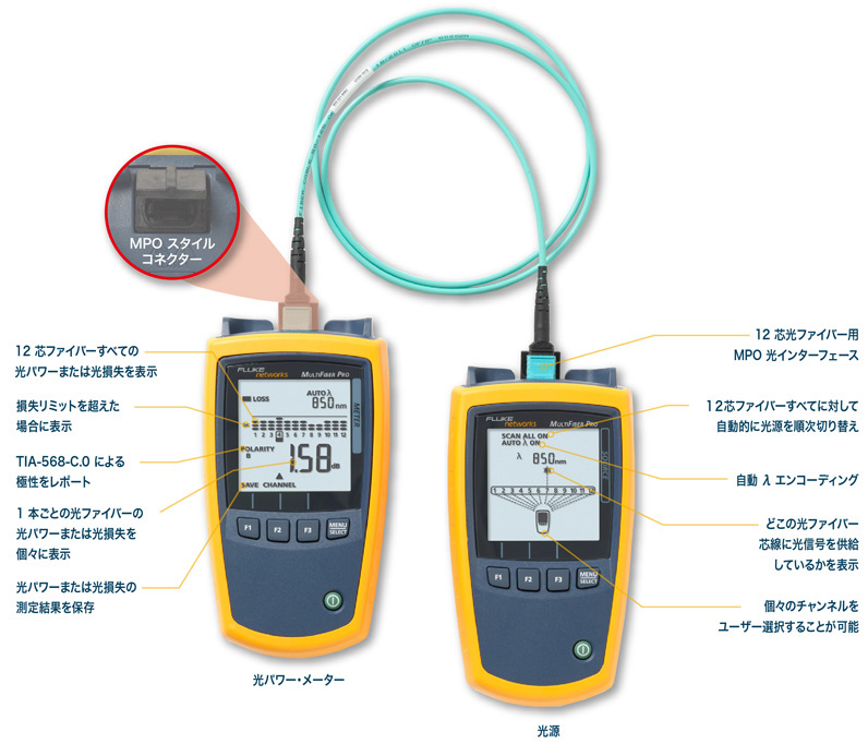 MultiFiber Pro Optical Power Meter