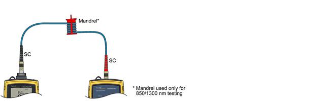 SimpliFiber LC to SC Measurement