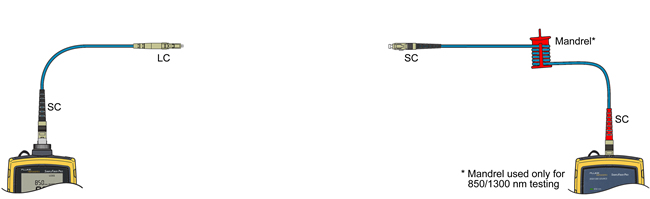 SC to LC Test Reference Cord Into Input Port