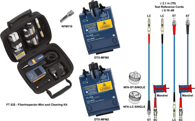 Additional DTX CableAnalyzer Testing Tools