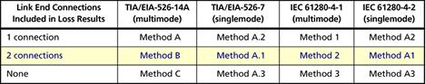 Fiber Methods Reference KB Size Table