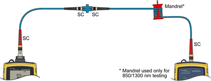 Reverse Test Reference Cord