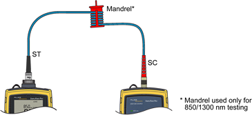 ST to ST Test Reference Cord Verification