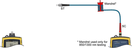Disconnecting Test Reference Cord