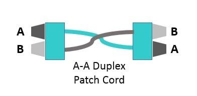 A-A Duplex Patch Cord Schematic
