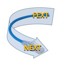 Système de câblage NEXT et FEXT