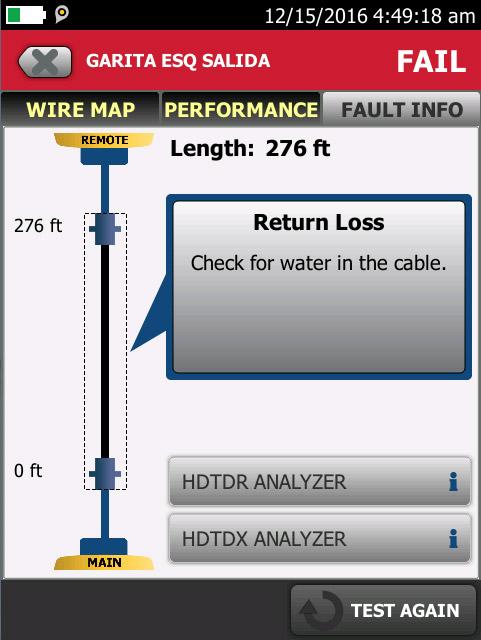 Visualización de fallos de cableado