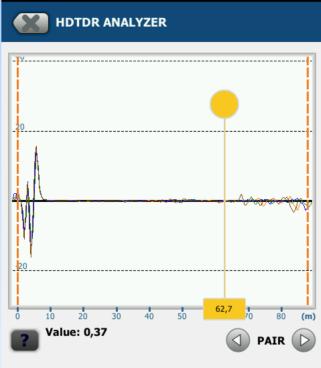 HDTDR Analyzer