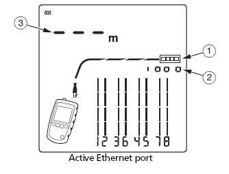 Active Ethernet Port