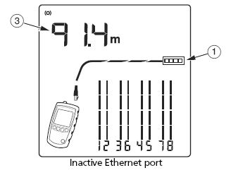 Inactive Ethernet Port
