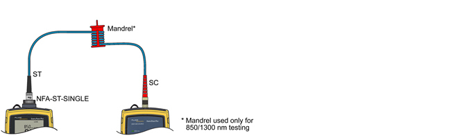 SimpliFiber SC to ST Measurement