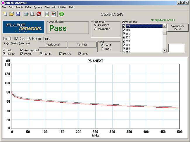 PS ANEXT is Blank in AxTalk Analyzer