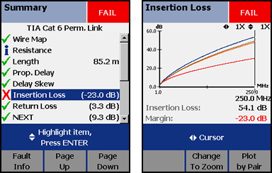 Insertion Loss Failure Screen
