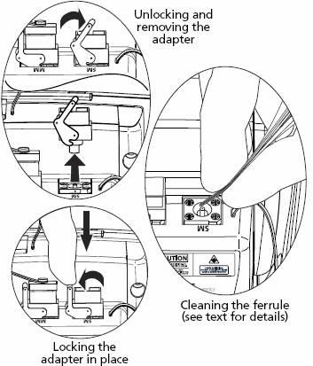 OTDR Ports Cleaning Procedure