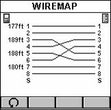 Wiremap Crossed Short Cable Failure