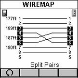 Wiremap Split Pair Cable Failure
