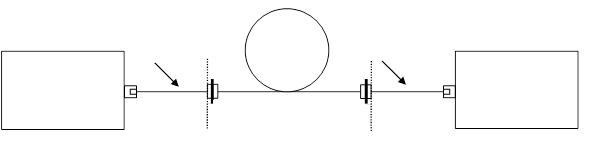 Измерение затухания кабелей, подключения A и подключения B