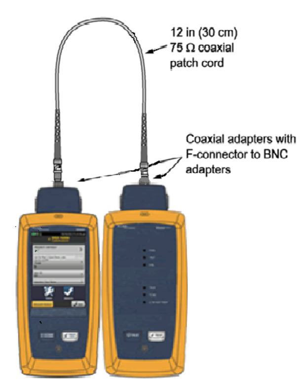 Coaxial Cable Testing