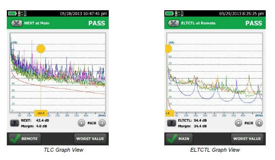 TLC 및 ELTCTL 그래프 보기