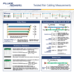 network cable testers fluke networkstwisted pair cabling measurements versiv kit configurator